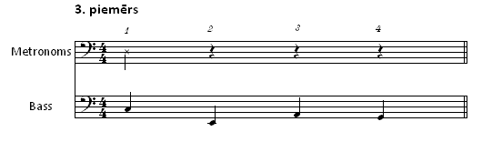 Nošu piemērs ritma nodarbībām ar metronomu